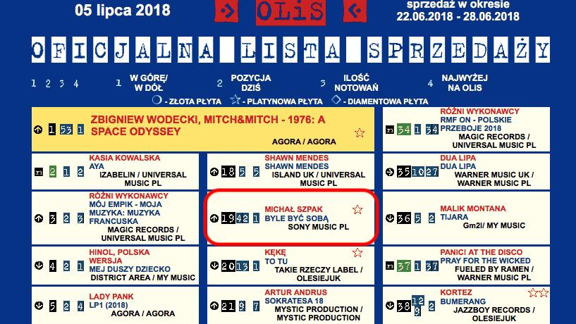"""Lista OLIS - """"Byle Być Sobą"""" 19 miejsce"""